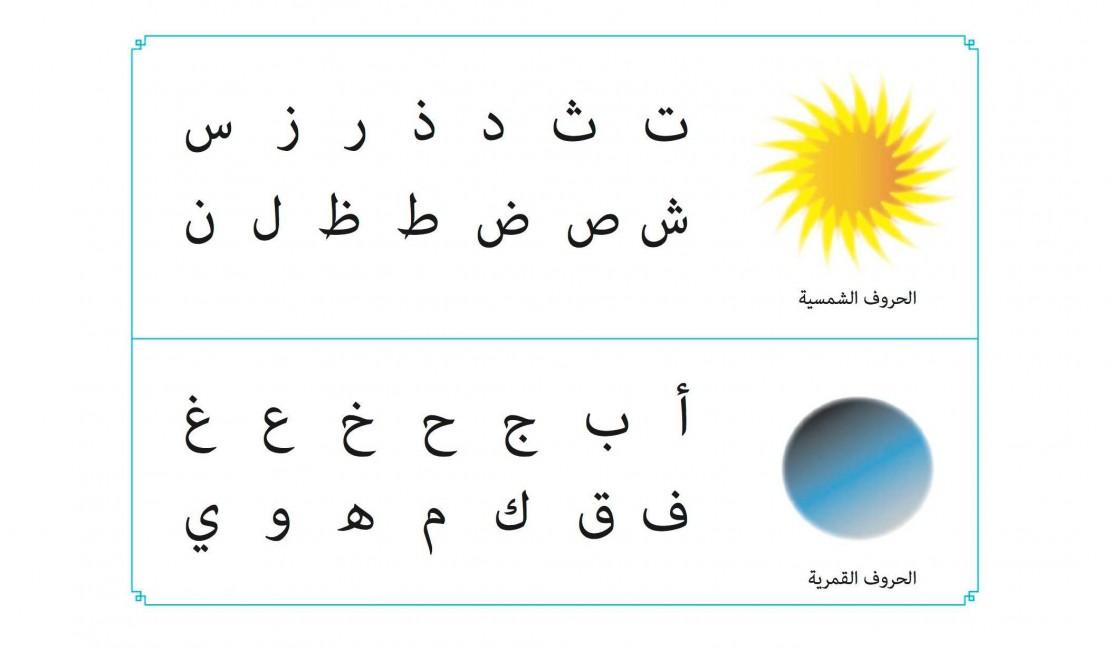 Факты об арабском языке